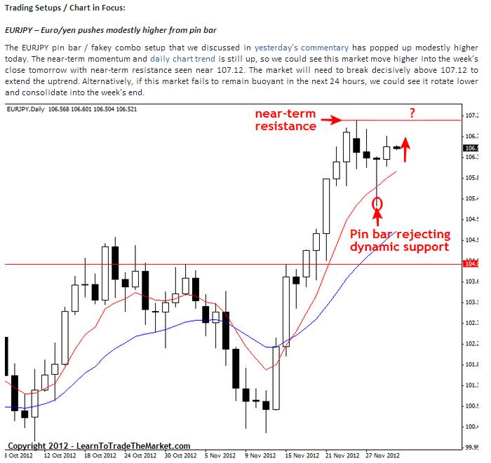 Forex_Trading_Blog_Kong