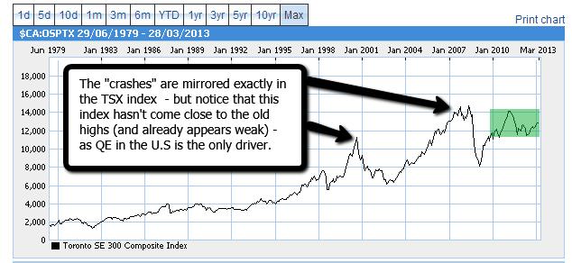 Canadian_Stocks_Mirrored