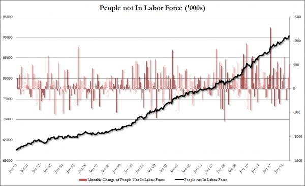 Labor Force Participation_0