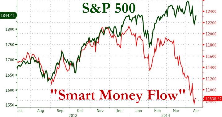 20140416_smart_money_Forex_Kong