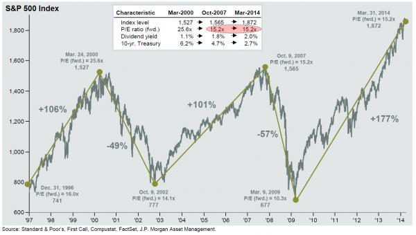 Markets_Top_Forex_Kong